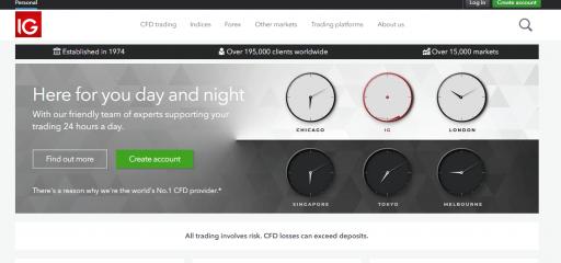 Ig.com Broker scam reviews