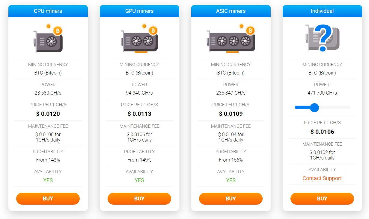 Shamining is a scam or not GPU MINERS